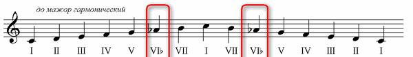 Гармонический