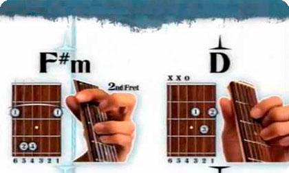 как быстро научиться играть на гитаре
